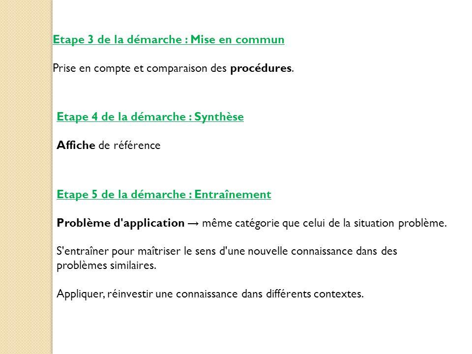 Etape 3 de la démarche : Mise en commun Prise en compte et comparaison des procédures. Etape 4 de la démarche : Synthèse Affiche de référence Etape 5