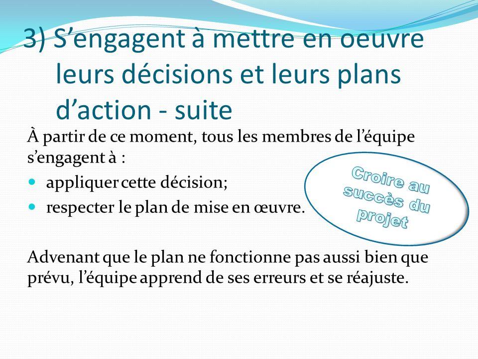 3) Sengagent à mettre en oeuvre leurs décisions et leurs plans daction - suite À partir de ce moment, tous les membres de léquipe sengagent à : appliquer cette décision; respecter le plan de mise en œuvre.