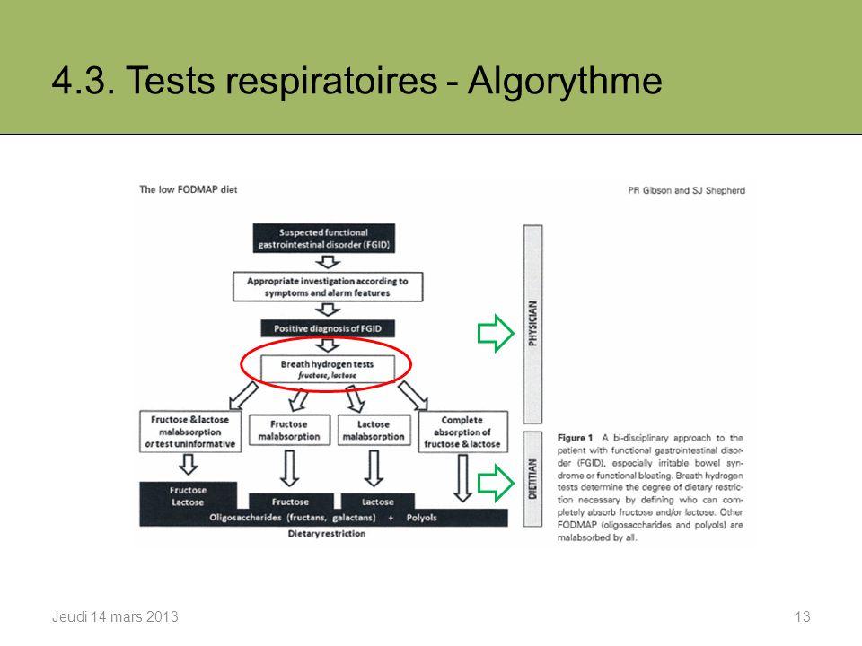 4.3. Tests respiratoires - Algorythme Jeudi 14 mars 201313