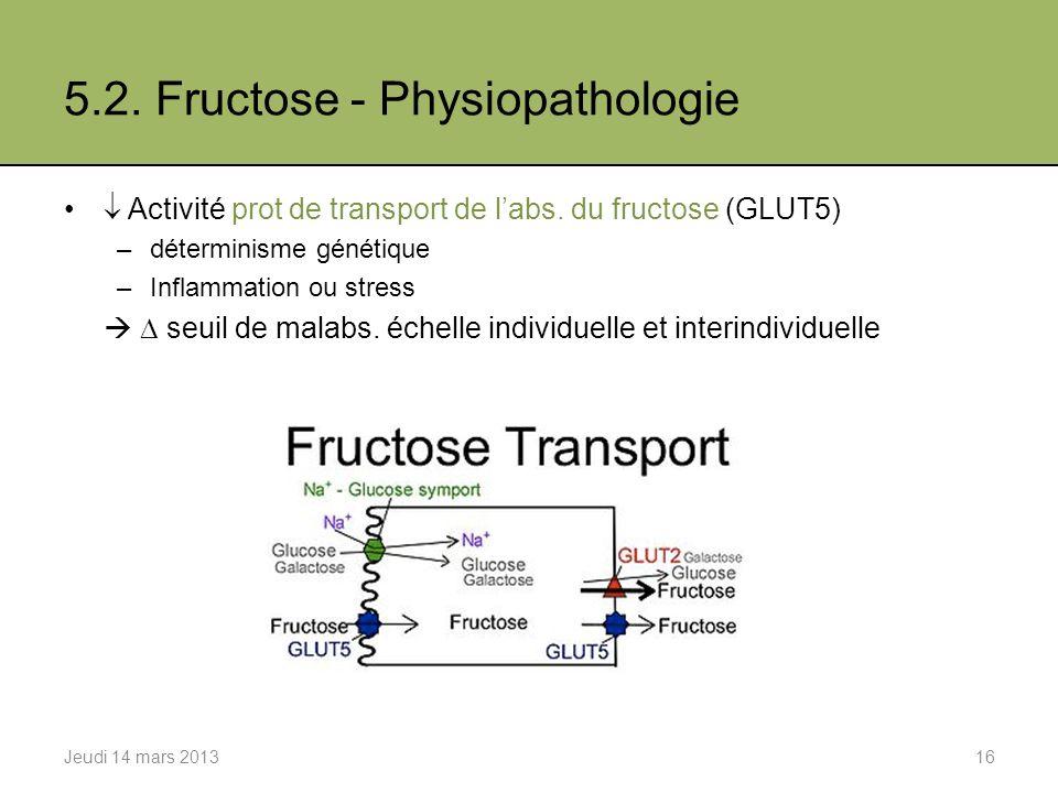 5.2.Fructose - Physiopathologie Activité prot de transport de labs.