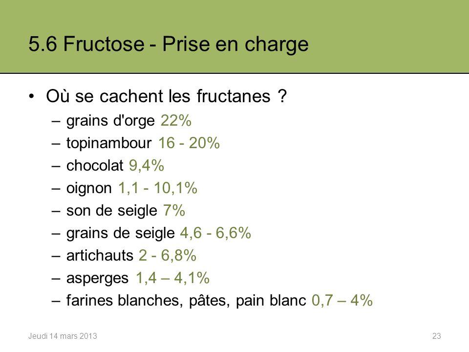 5.6 Fructose - Prise en charge Où se cachent les fructanes .