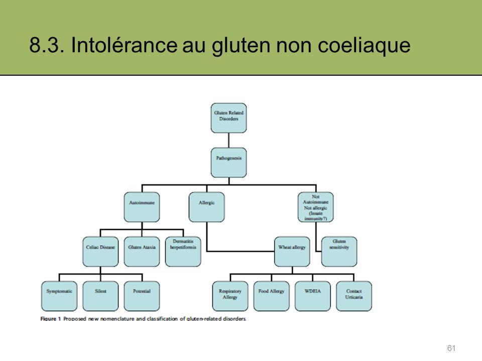 8.3. Intolérance au gluten non coeliaque Jeudi 14 mars 2013 61