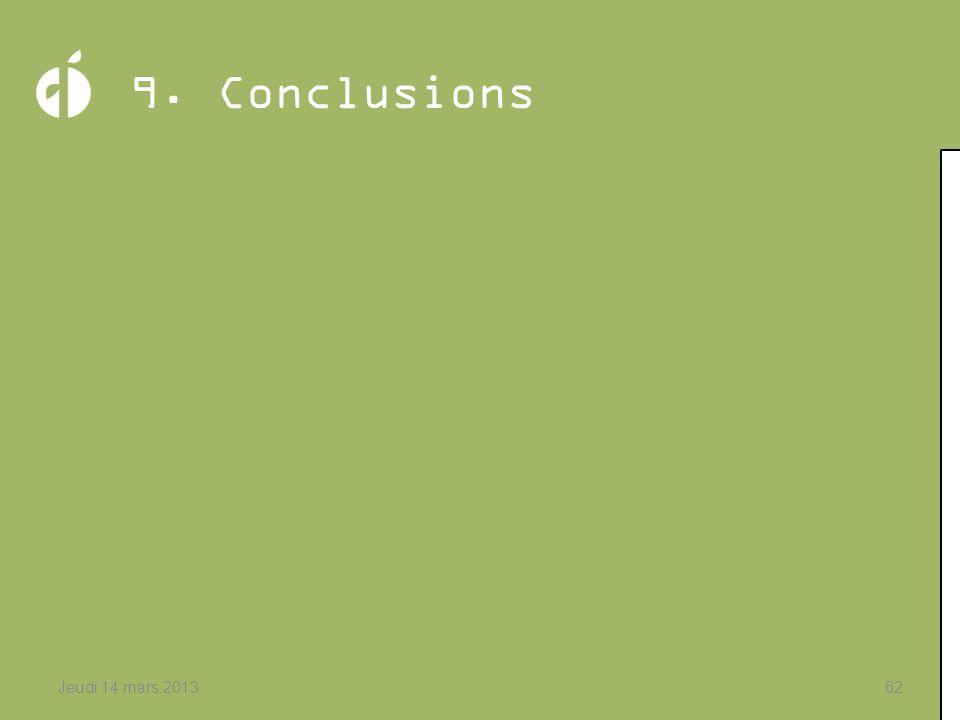 9. Conclusions Jeudi 14 mars 201362