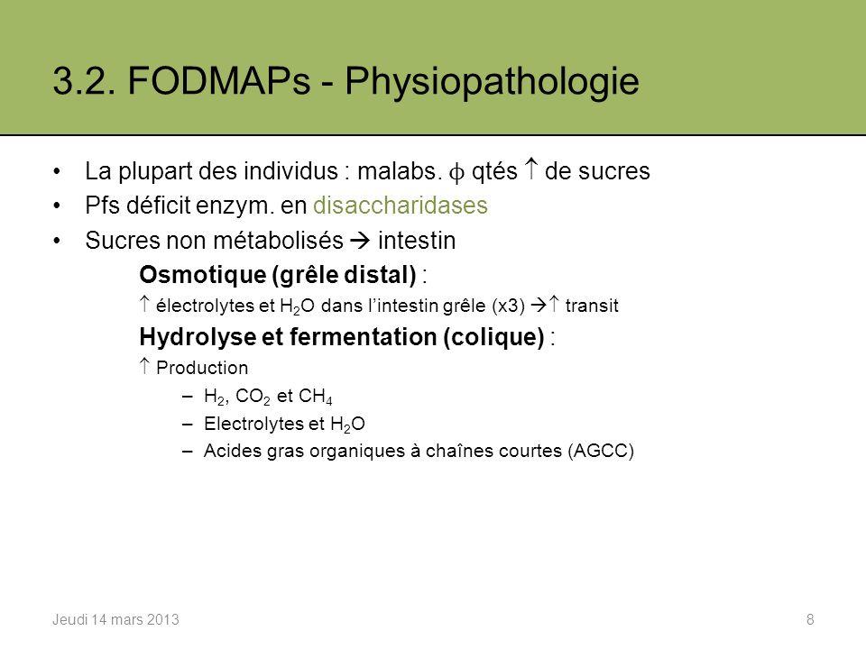 3.2.FODMAPs - Physiopathologie La plupart des individus : malabs.