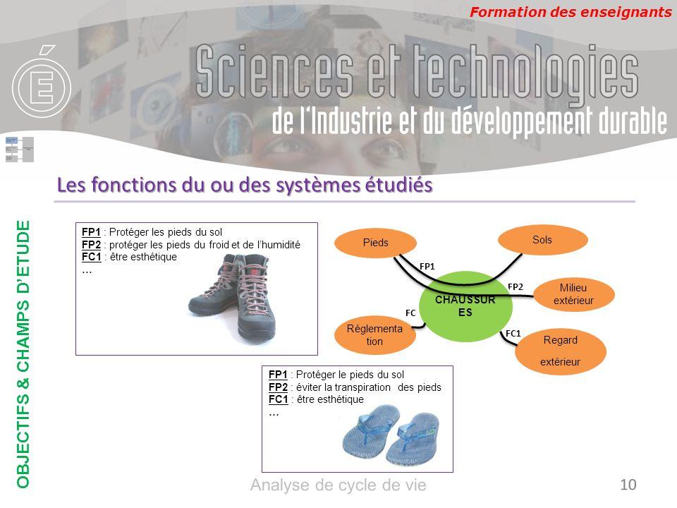 Formation des enseignants FP1 : Protéger le pieds du sol FP2 : éviter la transpiration des pieds FC1 : être esthétique … FP2 CHAUSSUR ES Pieds Sols Mi