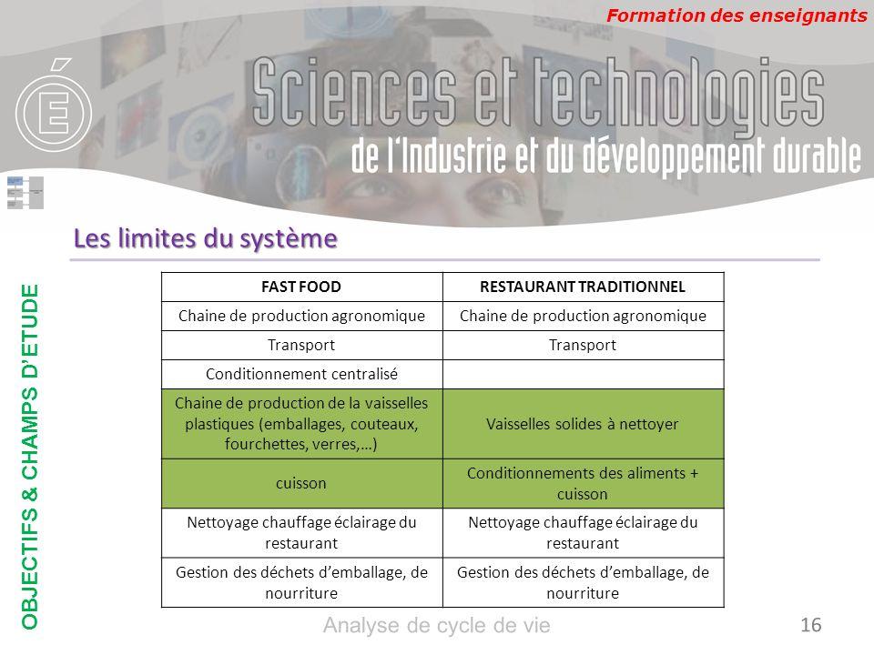 Formation des enseignants FAST FOODRESTAURANT TRADITIONNEL Chaine de production agronomique Transport Conditionnement centralisé Chaine de production