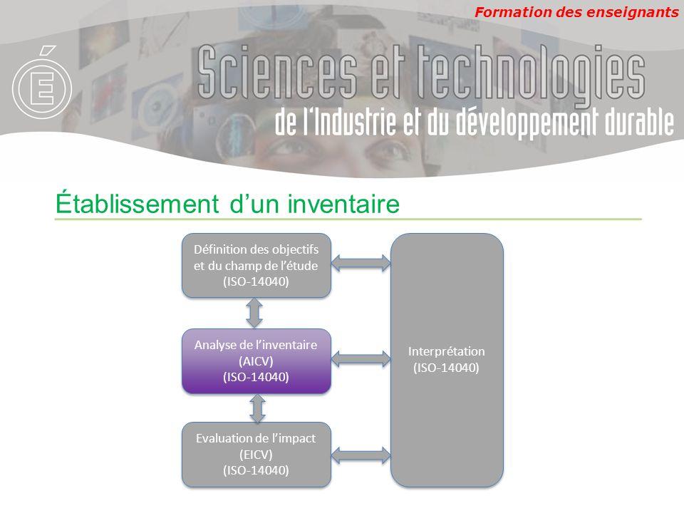 Formation des enseignants Établissement dun inventaire Définition des objectifs et du champ de létude (ISO-14040) Analyse de linventaire (AICV) (ISO-1