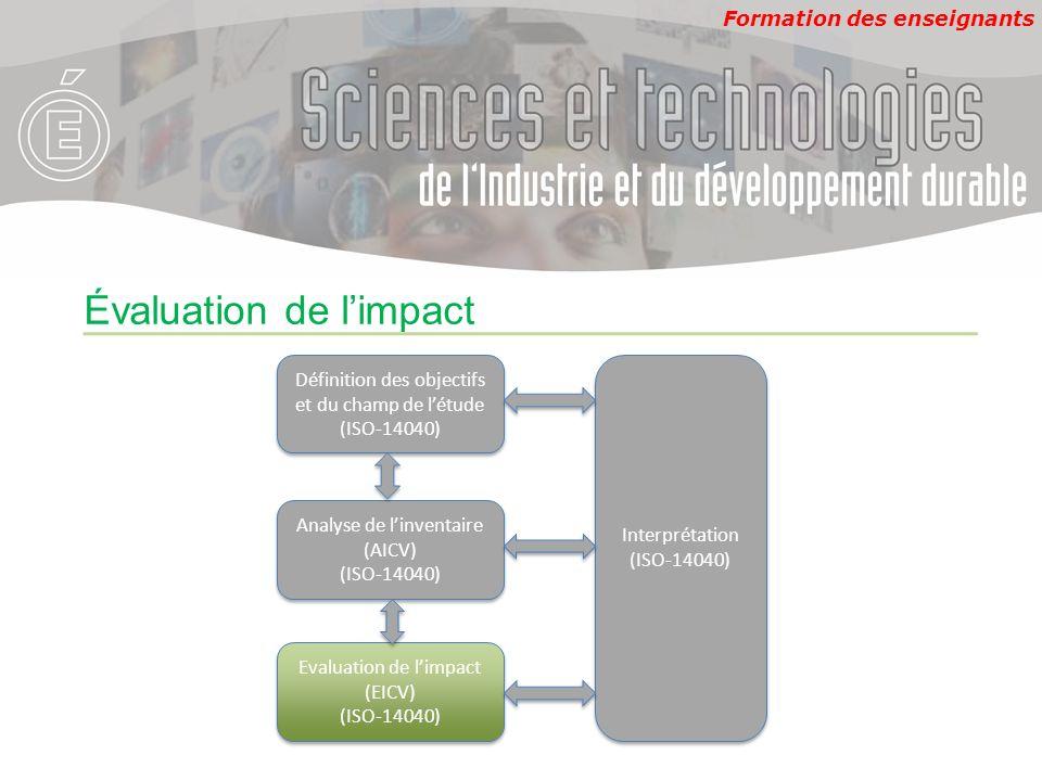 Formation des enseignants Évaluation de limpact Définition des objectifs et du champ de létude (ISO-14040) Analyse de linventaire (AICV) (ISO-14040) A