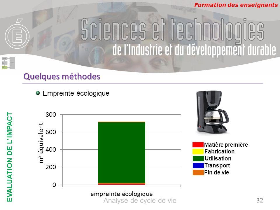 Formation des enseignants Quelques méthodes Empreinte écologique EVALUATION DE LIMPACT m 2 équivalent Utilisation Transport Matière première Fabricati