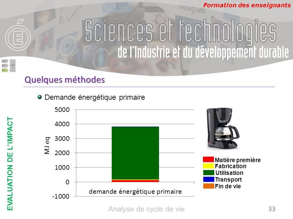 Formation des enseignants Quelques méthodes Demande énergétique primaire EVALUATION DE LIMPACT MJ eq Utilisation Transport Matière première Fabricatio