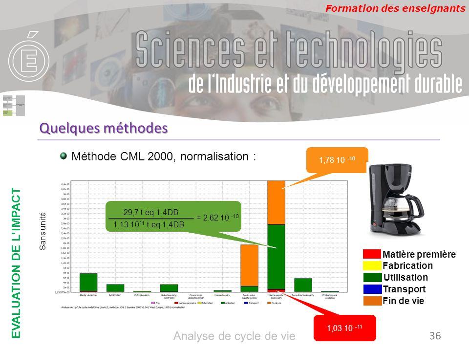 Formation des enseignants Quelques méthodes Méthode CML 2000, normalisation : EVALUATION DE LIMPACT Sans unité 1,78 10 -10 1,03 10 -11 29,7 t eq 1,4DB