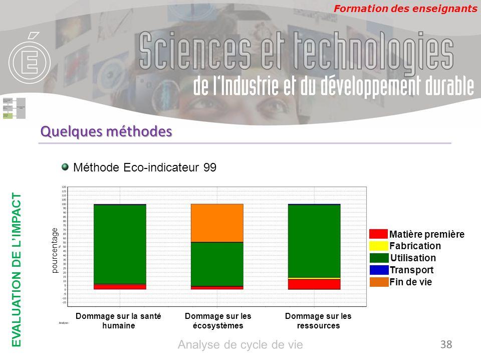 Formation des enseignants Quelques méthodes Méthode Eco-indicateur 99 Dommage sur la santé humaine Dommage sur les écosystèmes Dommage sur les ressour