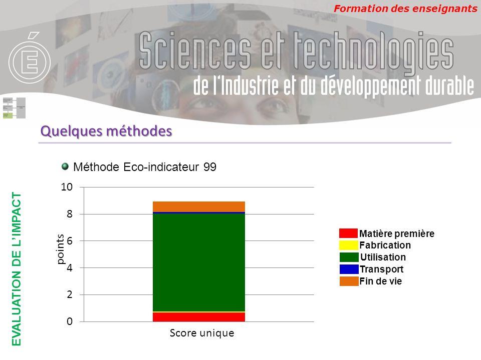 Formation des enseignants Quelques méthodes Méthode Eco-indicateur 99 Score unique Utilisation Transport Matière première Fabrication Fin de vie point