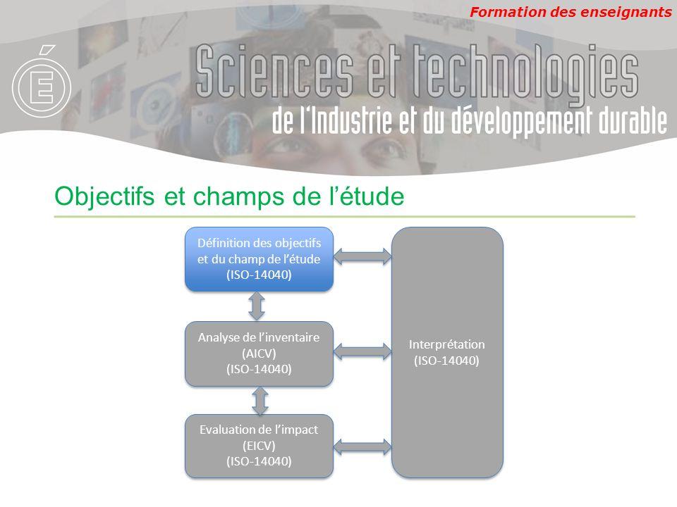 Formation des enseignants Les limites du système OBJECTIFS & CHAMPS DETUDE 15 Analyse de cycle de vie