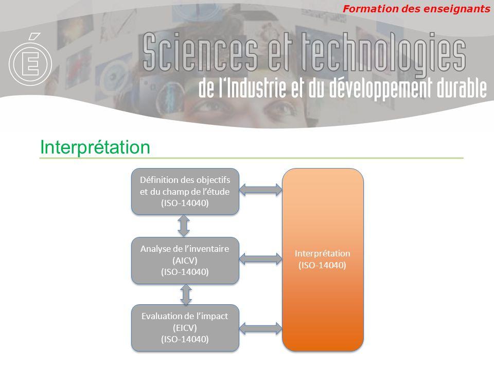 Formation des enseignants Interprétation Définition des objectifs et du champ de létude (ISO-14040) Analyse de linventaire (AICV) (ISO-14040) Analyse