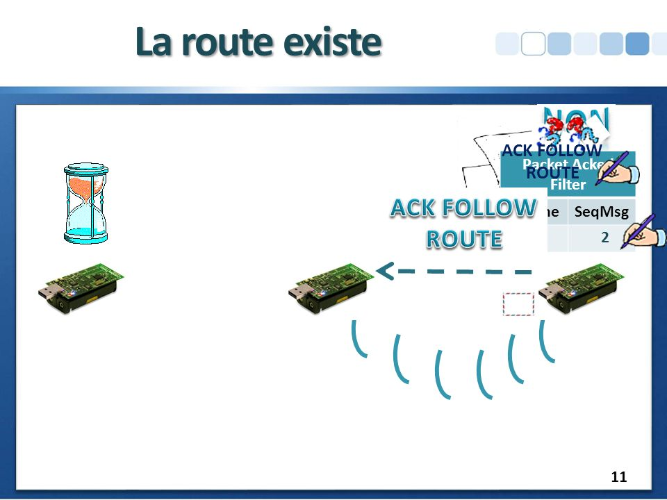 La route existe Packet Acked Filter OrigineSeqMsg 12 ACK FOLLOW ROUTE 11