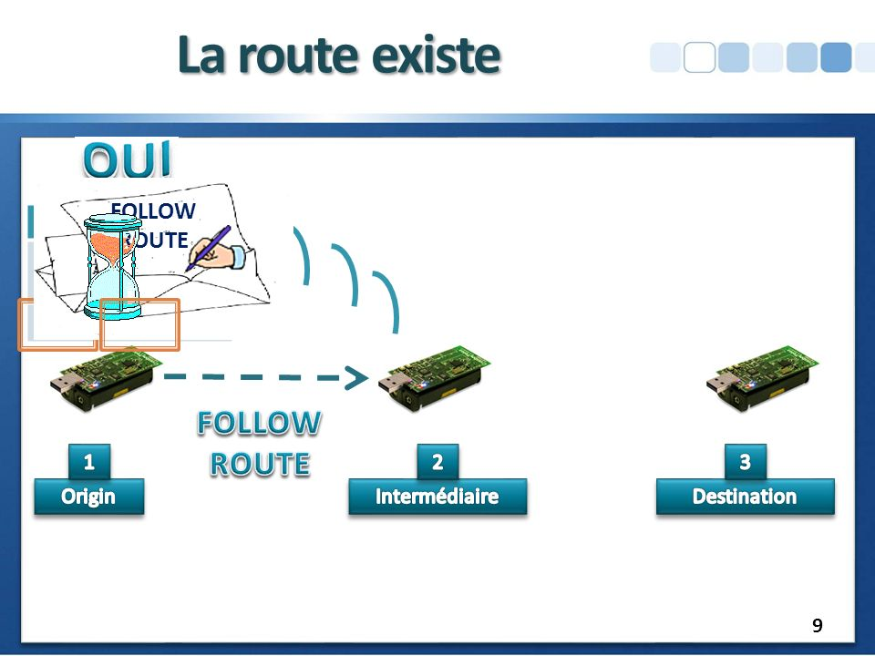 La route existe Contactable Mote Target Route AddrSeq 321 FOLLOW ROUTE 9