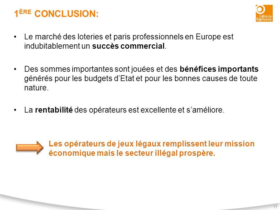 1 ÈRE CONCLUSION: 11 Le marché des loteries et paris professionnels en Europe est indubitablement un succès commercial. Des sommes importantes sont jo