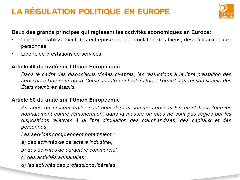LA RÉGULATION POLITIQUE EN EUROPE 12 Deux des grands principes qui régissent les activités économiques en Europe: Liberté détablissement des entrepris