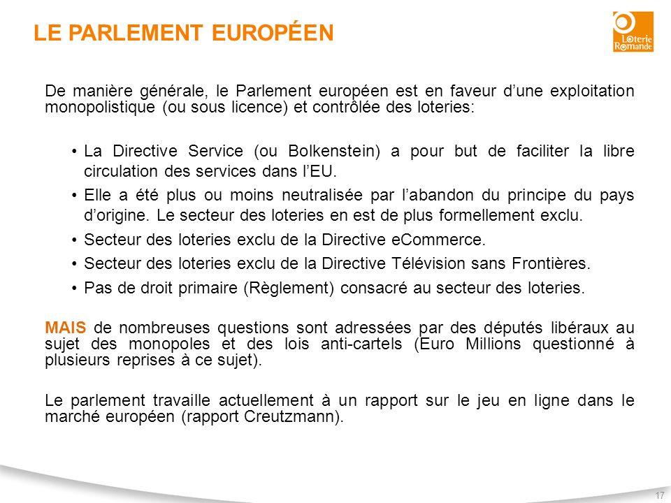 LE PARLEMENT EUROPÉEN 17 De manière générale, le Parlement européen est en faveur dune exploitation monopolistique (ou sous licence) et contrôlée des