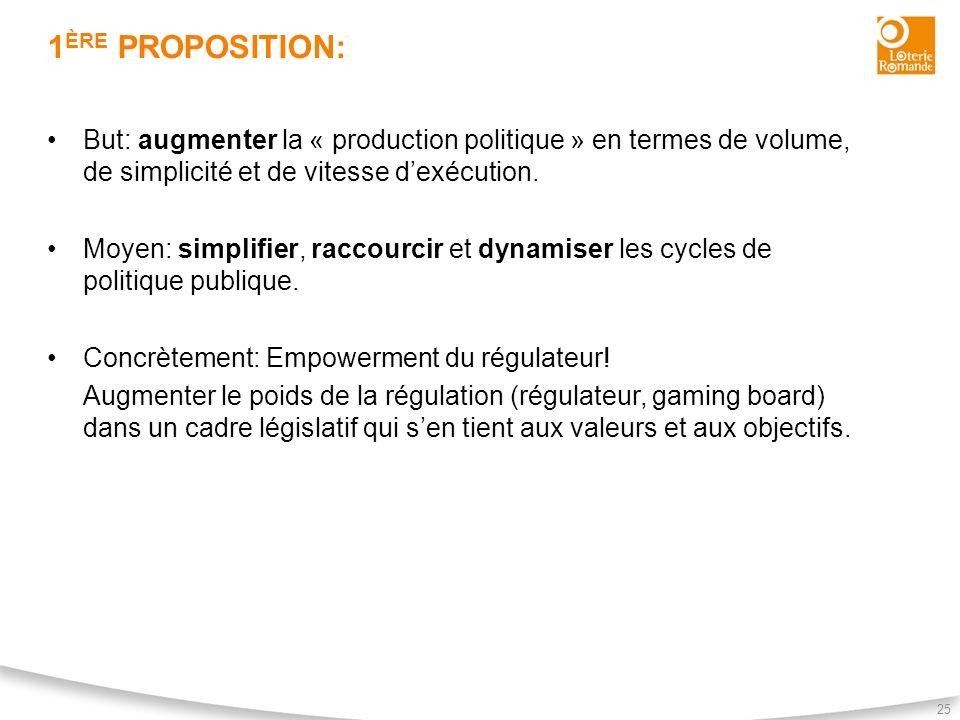 1 ÈRE PROPOSITION: 25 But: augmenter la « production politique » en termes de volume, de simplicité et de vitesse dexécution. Moyen: simplifier, racco