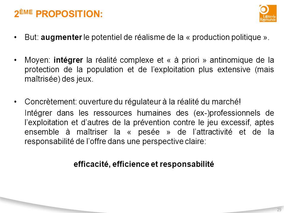 2 ÈME PROPOSITION: 29 But: augmenter le potentiel de réalisme de la « production politique ». Moyen: intégrer la réalité complexe et « à priori » anti