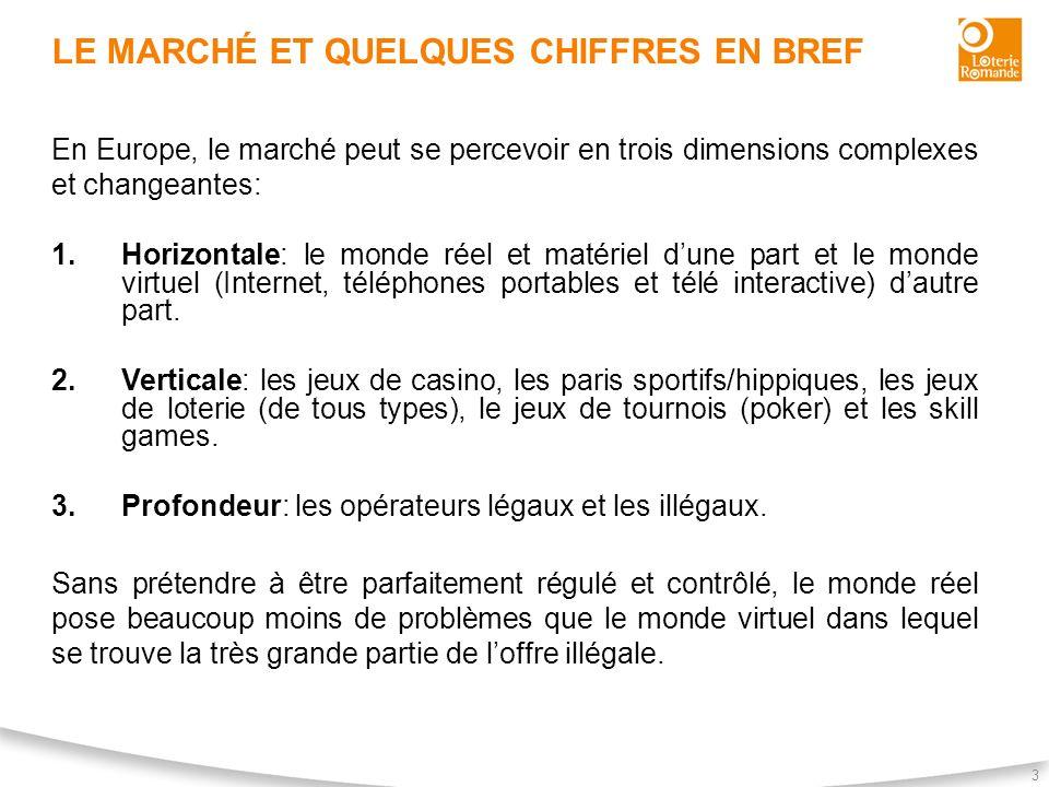 LE MARCHÉ ET QUELQUES CHIFFRES EN BREF 3 En Europe, le marché peut se percevoir en trois dimensions complexes et changeantes: 1.Horizontale: le monde