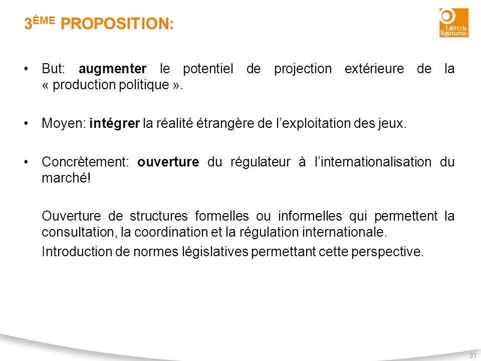 3 ÈME PROPOSITION: 31 But: augmenter le potentiel de projection extérieure de la « production politique ». Moyen: intégrer la réalité étrangère de lex
