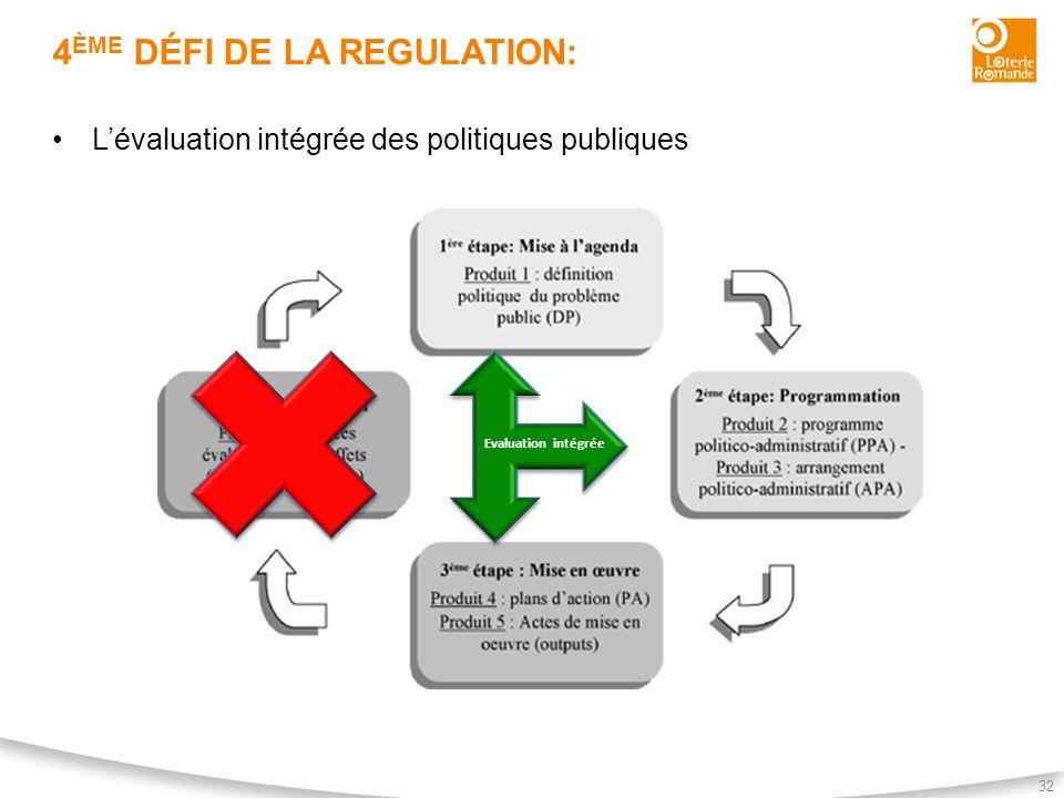 4 ÈME DÉFI DE LA REGULATION: 32 Lévaluation intégrée des politiques publiques Evaluation intégrée