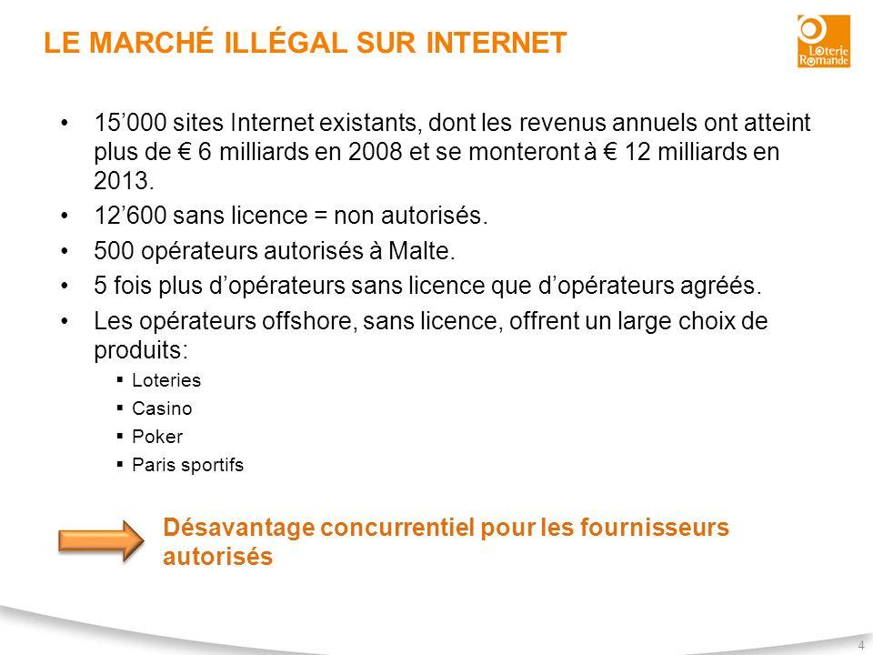 LE MARCHÉ ILLÉGAL SUR INTERNET 4 15000 sites Internet existants, dont les revenus annuels ont atteint plus de 6 milliards en 2008 et se monteront à 12