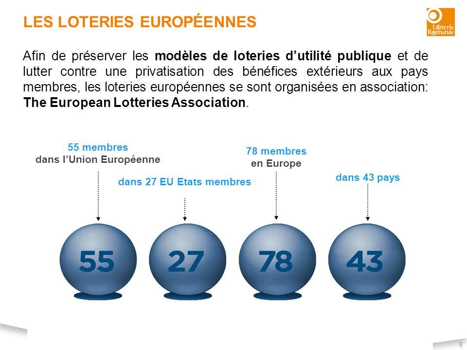 LES LOTERIES EUROPÉENNES 8 55 membres dans lUnion Européenne dans 27 EU Etats membres 78 membres en Europe dans 43 pays Afin de préserver les modèles