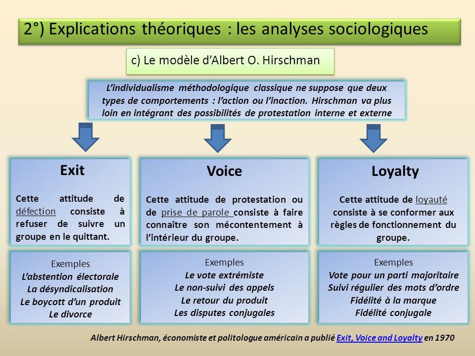 Résolution du paradoxe Limportance des facteurs non-rationnels dans le comportement des individus. Ex : un agriculteur peut « placer les intérêts des