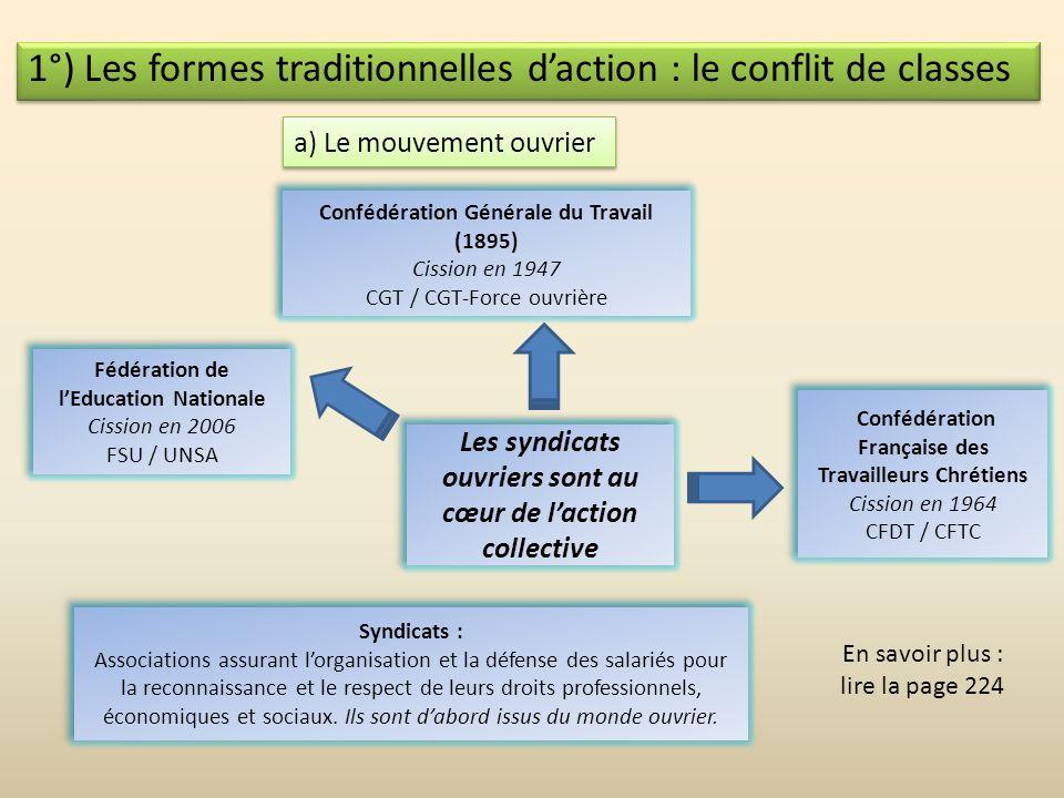Lhistoire du mouvement ouvrier en France repose sur trois temps forts Mai 1968 Même si la CGT nest pas à linitiative de ce mouvement, elle en devient