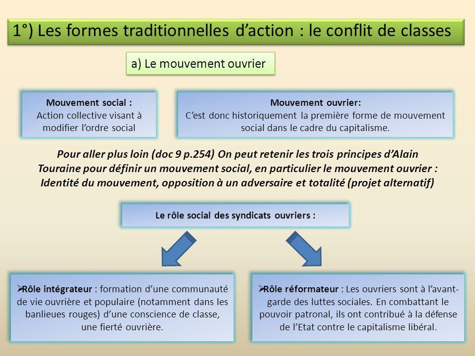 Les syndicats ouvriers sont au cœur de laction collective Confédération Française des Travailleurs Chrétiens Cission en 1964 CFDT / CFTC Confédération
