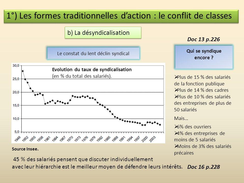 1°) Les formes traditionnelles daction : le conflit de classes a) Le mouvement ouvrier Pour aller plus loin (doc 9 p.254) On peut retenir les trois pr