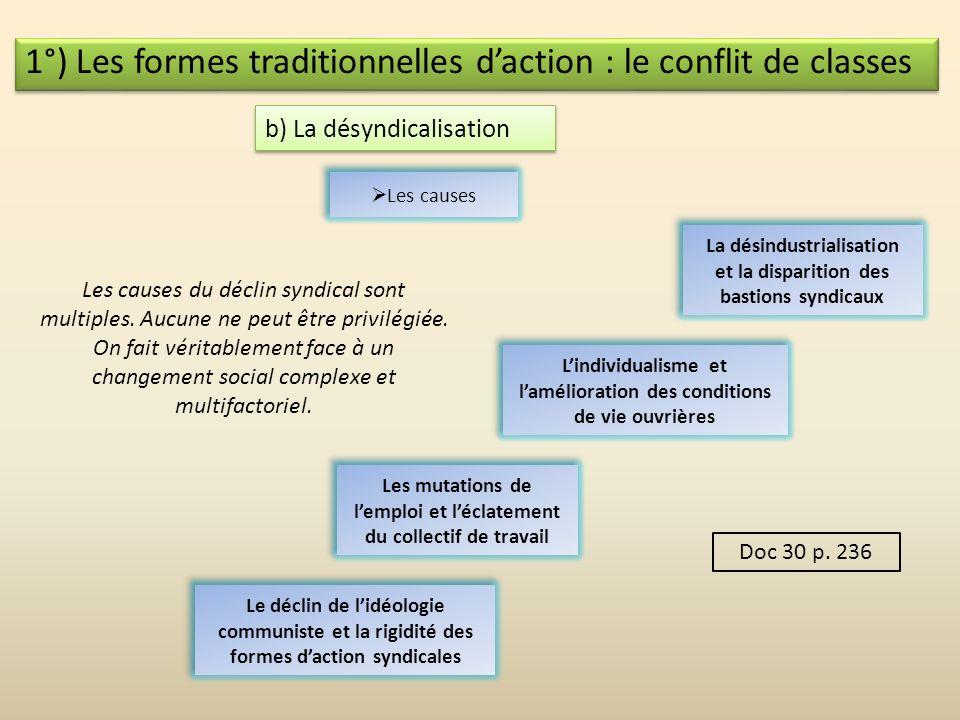 1°) Les formes traditionnelles daction : le conflit de classes b) La désyndicalisation Le constat du lent déclin syndical Le constat du lent déclin sy