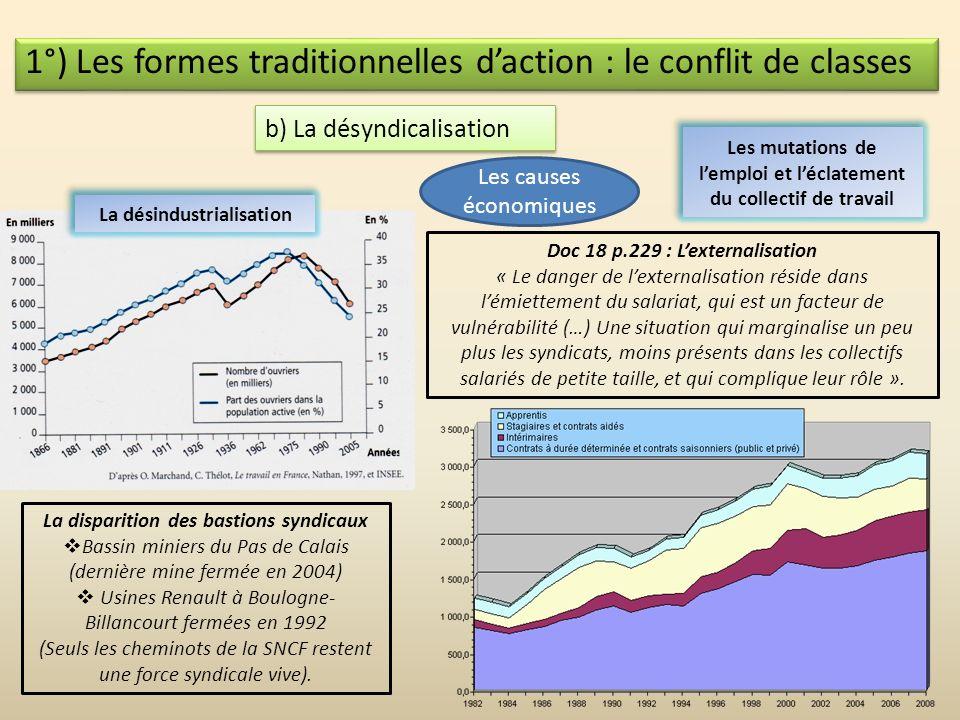 1°) Les formes traditionnelles daction : le conflit de classes b) La désyndicalisation Les causes Les causes La désindustrialisation et la disparition