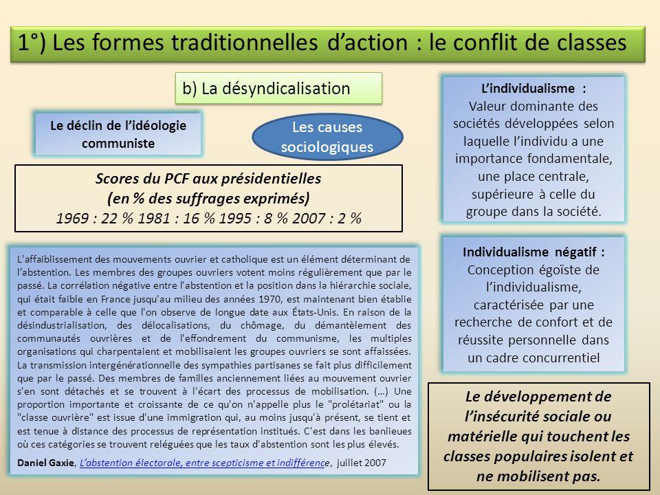 1°) Les formes traditionnelles daction : le conflit de classes b) La désyndicalisation La disparition des bastions syndicaux Bassin miniers du Pas de