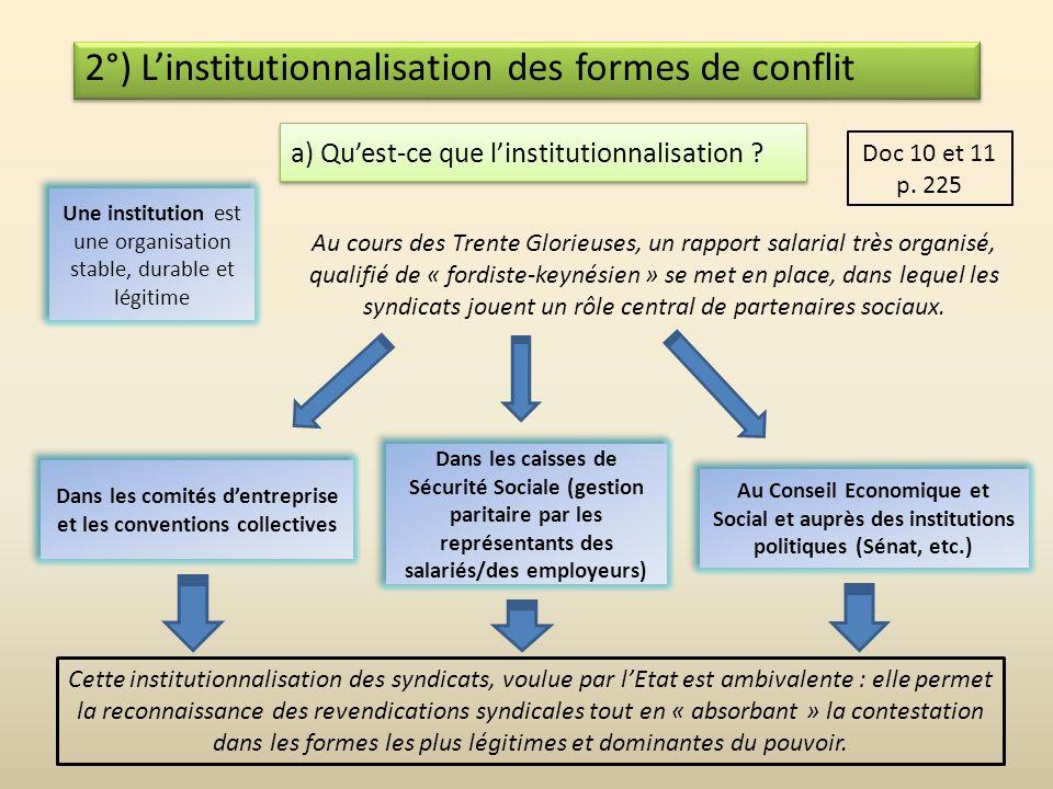 Les causes sociologiques 1°) Les formes traditionnelles daction : le conflit de classes b) La désyndicalisation Individualisme négatif : Conception ég