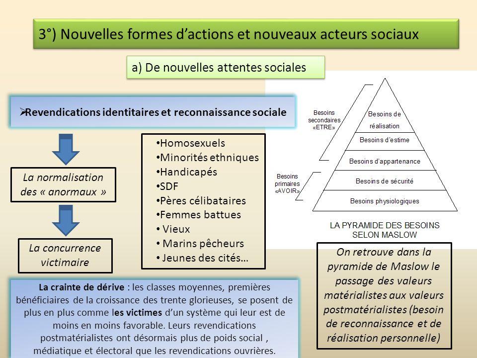 3°) Nouvelles formes dactions et nouveaux acteurs sociaux a) De nouvelles attentes sociales La montée des valeurs postmatérialistes La montée des vale