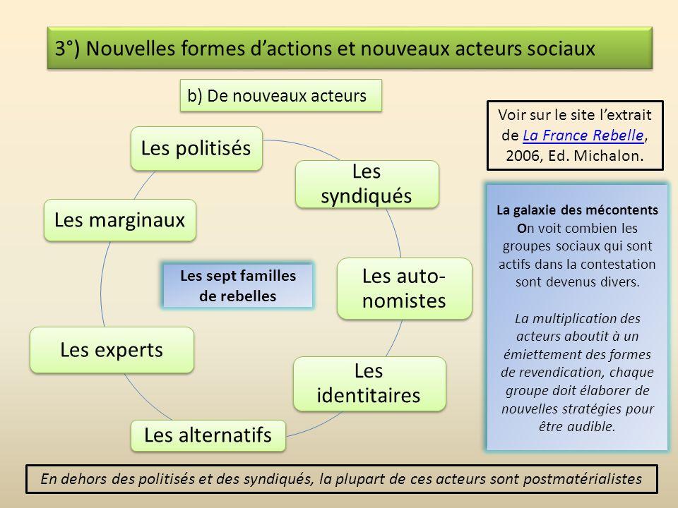 3°) Nouvelles formes dactions et nouveaux acteurs sociaux a) De nouvelles attentes sociales Revendications identitaires et reconnaissance sociale Reve