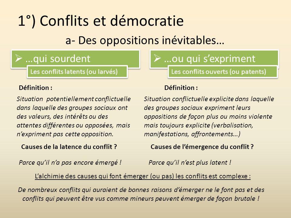 2°) Le rôle social ambivalent des conflits 1°) Conflits et démocratie