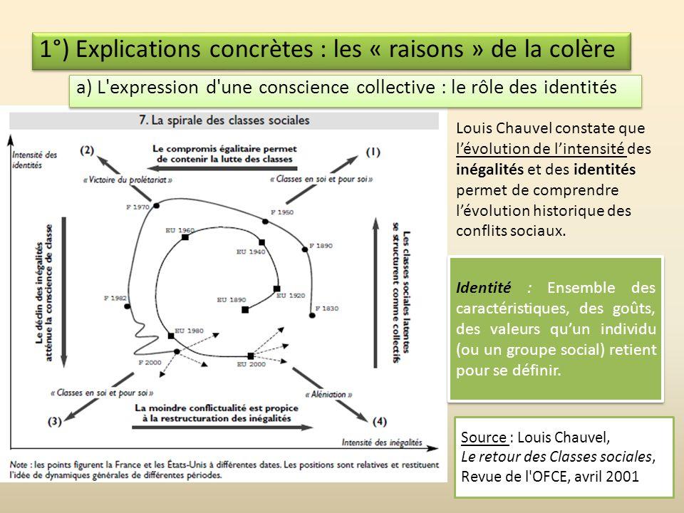 Louis Chauvel constate que lévolution de lintensité des inégalités et des identités permet de comprendre lévolution historique des conflits sociaux.