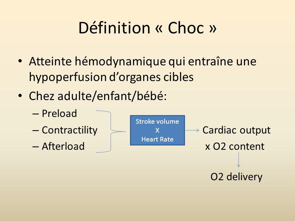 Définition « Choc » Atteinte hémodynamique qui entraîne une hypoperfusion dorganes cibles Chez adulte/enfant/bébé: – Preload – Contractility Cardiac o