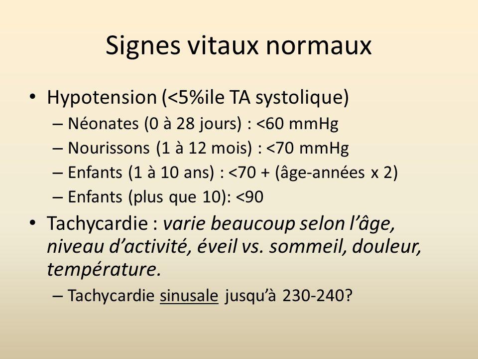 Signes vitaux normaux Hypotension (<5%ile TA systolique) – Néonates (0 à 28 jours) : <60 mmHg – Nourissons (1 à 12 mois) : <70 mmHg – Enfants (1 à 10
