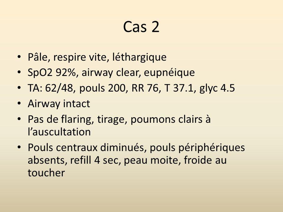 Cas 2 Pâle, respire vite, léthargique SpO2 92%, airway clear, eupnéique TA: 62/48, pouls 200, RR 76, T 37.1, glyc 4.5 Airway intact Pas de flaring, ti