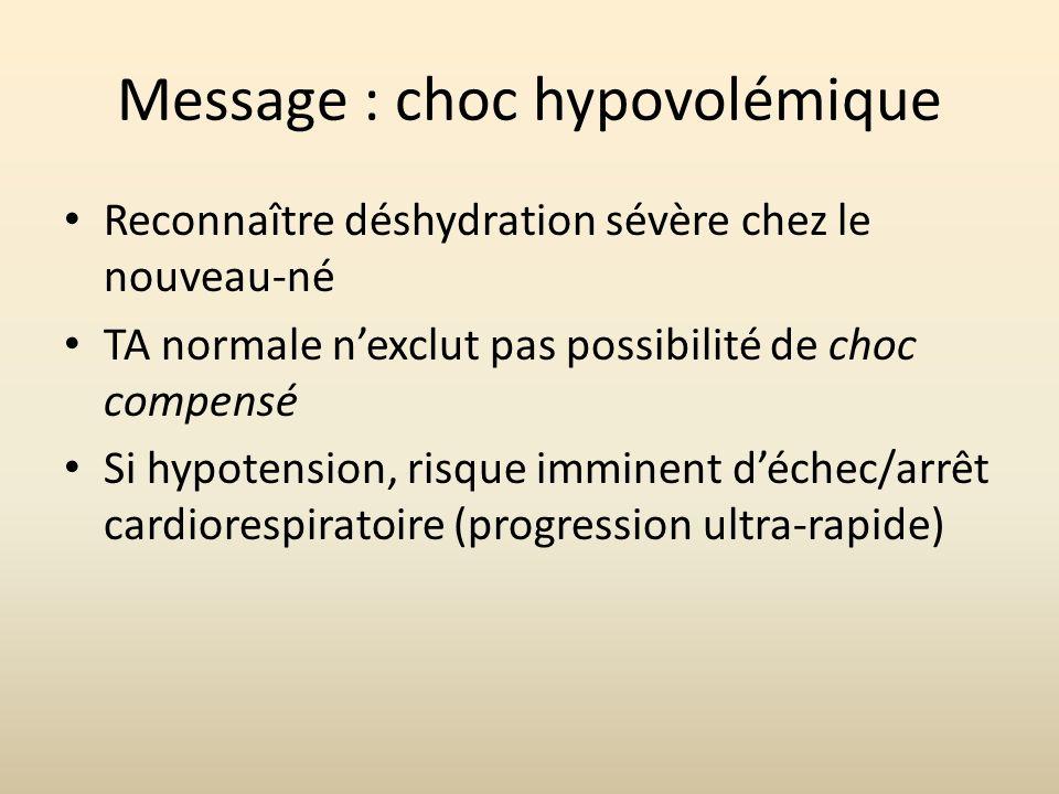 Message : choc hypovolémique Reconnaître déshydration sévère chez le nouveau-né TA normale nexclut pas possibilité de choc compensé Si hypotension, ri