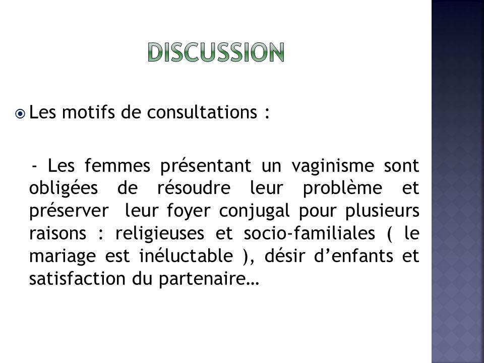 Les motifs de consultations : - Les femmes présentant un vaginisme sont obligées de résoudre leur problème et préserver leur foyer conjugal pour plusieurs raisons : religieuses et socio-familiales ( le mariage est inéluctable ), désir denfants et satisfaction du partenaire…