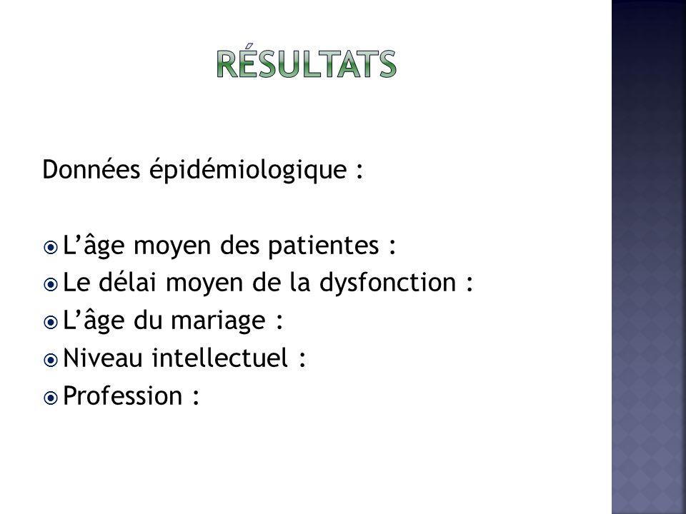 Données épidémiologique : Lâge moyen des patientes : Le délai moyen de la dysfonction : Lâge du mariage : Niveau intellectuel : Profession :