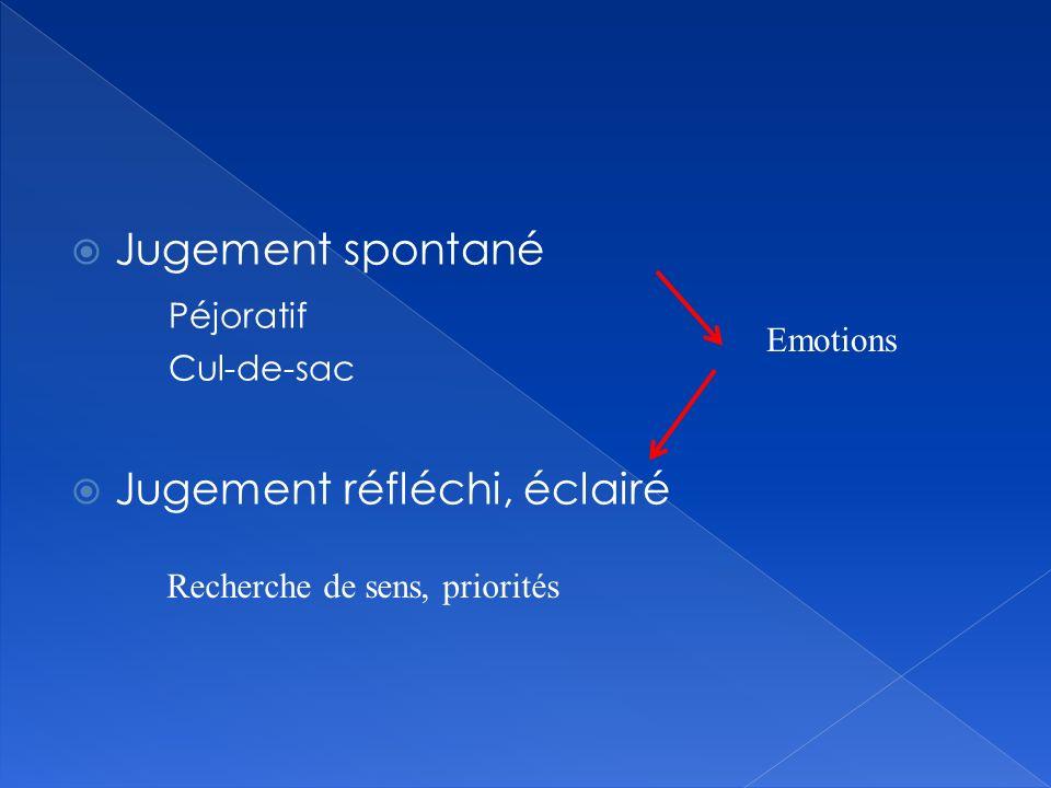 Jugement spontané Péjoratif Cul-de-sac Jugement réfléchi, éclairé Emotions Recherche de sens, priorités